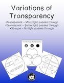 Variations of Transparency ~ Transparent, Translucent, Opaque
