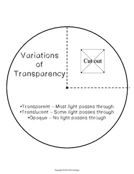 Variations of Transparency ~ Transparent, Translucent, Opaque