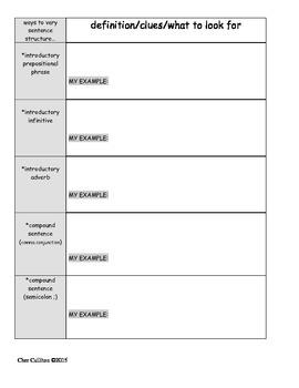 Varied Sentence Structure Notes & Scavenger Hunt