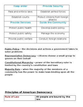 Various Civics Topics (Chapter 3)