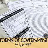 Various Forms of Government in Europe BUNDLE (SS6CG3, SS6C