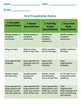 Various Rubrics