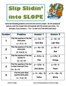 Various Slope & Equation - Related Questions Coloring Acvitity