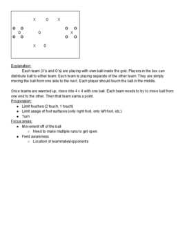 Varsity Soccer Drills with Pictures