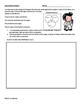 Varsity Venns Performance Assessment