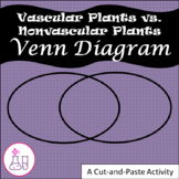 Vascular Plants vs. Nonvascular Plants Venn Diagram