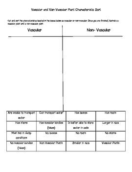 Vascular or Non-Vascular Sort (SOL 5.5)