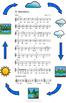 Vattnets kretslopp - Vattenkanon