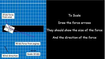 Vector Diagrams