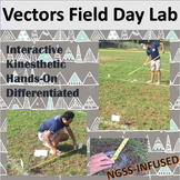 Vector Field Day Lab