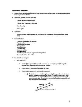 Vector Mathematics Toolbox
