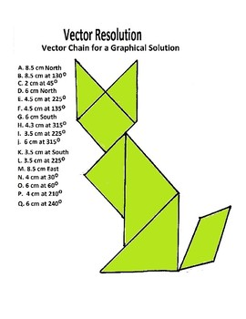 Vectors: Vector Chaining - What am I?