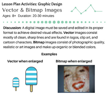 Vector and Bitmap in Graphic Design