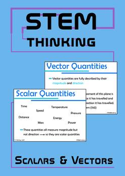 Vector and scalar quantities powerpoint presentation middle school vector and scalar quantities powerpoint presentation middle school physics ibookread ePUb
