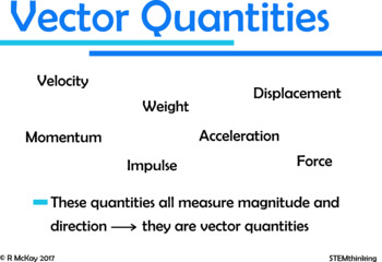 Vector and Scalar Quantities Powerpoint Presentation, Middle School Physics