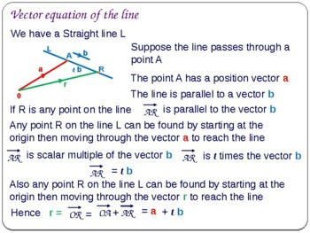 Vector equation of the line