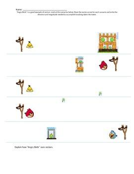 Vectors: Angry Birds Activity