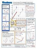 Vectors Vizual Notes and Presentation