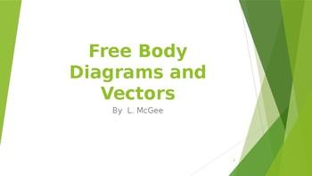 Vectors & Free Body Diagrams