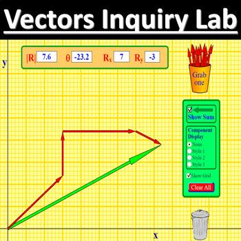 Vectors Inquiry Lab (Phet Simulation)