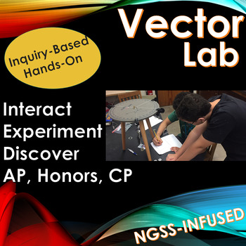 Vectors Lab (Force Table)