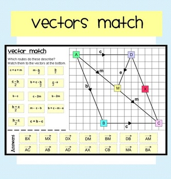 Quiz   Worksheet   The Dot Product   Vectors   Study likewise  together with  moreover Vector Addition likewise Adding Vectors Worksheet Answers Fresh Vector Addition   LaztTweet in addition Vectors  Worksheet 3 Vector Addition  tional Method  moreover  together with Vector Addition further  together with  likewise Two Diional Motion and Vectors Worksheet Answers Adding Two besides  likewise Vector Addition   National 5 Maths moreover 3 3  Vector Addition and Subtraction  ytical Methods   Physics besides AHS  Vectors and Trig Worksheets additionally mathematical vector addition of vectors the graphical worksheet sli. on adding vectors worksheet with answers