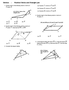 Vectors – Position Vector and Triangle Law