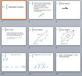 Vectors Unit - PowerPoints, Notes, & Examples Bundle
