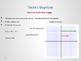Vectors and Trigonometry Notes