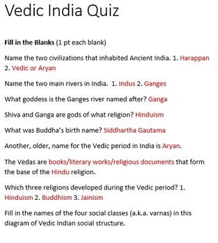 Vedic India Quiz