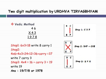 Vedic Mathematics(worlds fastest mental math system)