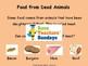 Vegans, Vegetarians and Herbivores Lesson plan and Worksheets (Venn diagram)
