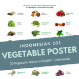 Vegetable Names Indonesian Vocabulary Poster (30 words)