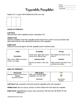 Vegetable Pamphlet Project