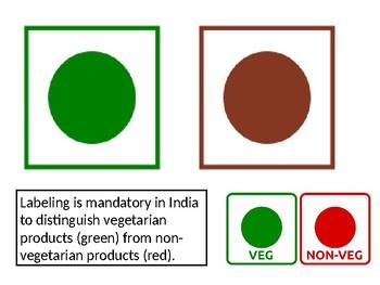 Vegetarianism Lesson