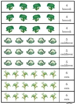 Veggie Garden Multiplication and Division FUN!