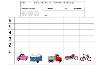 Vehicle Bar and Tally Graphs