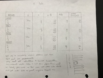 Velocity Lab
