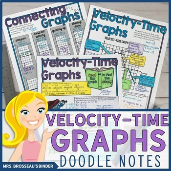 Velocity-Time Graphs Doodle Notes for Physics (Speed-Time Graphs)