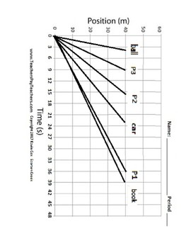 Velocity Worksheet Position Time Graph