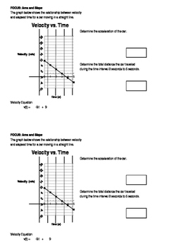 Velocity vs. Time Graphs - Area and Slope