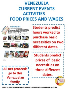 Venezuela Current Events Activity with Working Wages and Food Prices