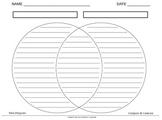Venn Diagram Blank