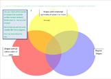 Venn Diagram 2 - Classifying and comparing geometric shapes