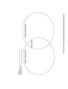 Venn Diagram- 2-comparing images