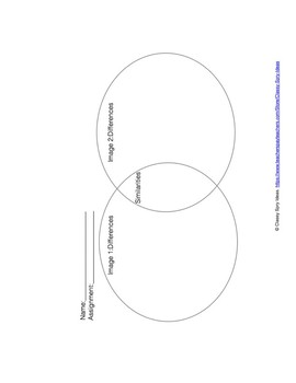 Venn Diagram- 2-comparing images
