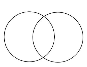 Venn Diagram Activity