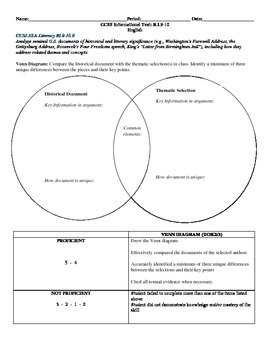 Venn Diagram Analysis CCSS RI.9-10.9