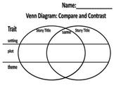 Venn Diagram Antonetti Style: Setting Plot Theme