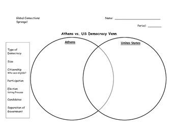 Venn Diagram: Athens vs US Democracy with key